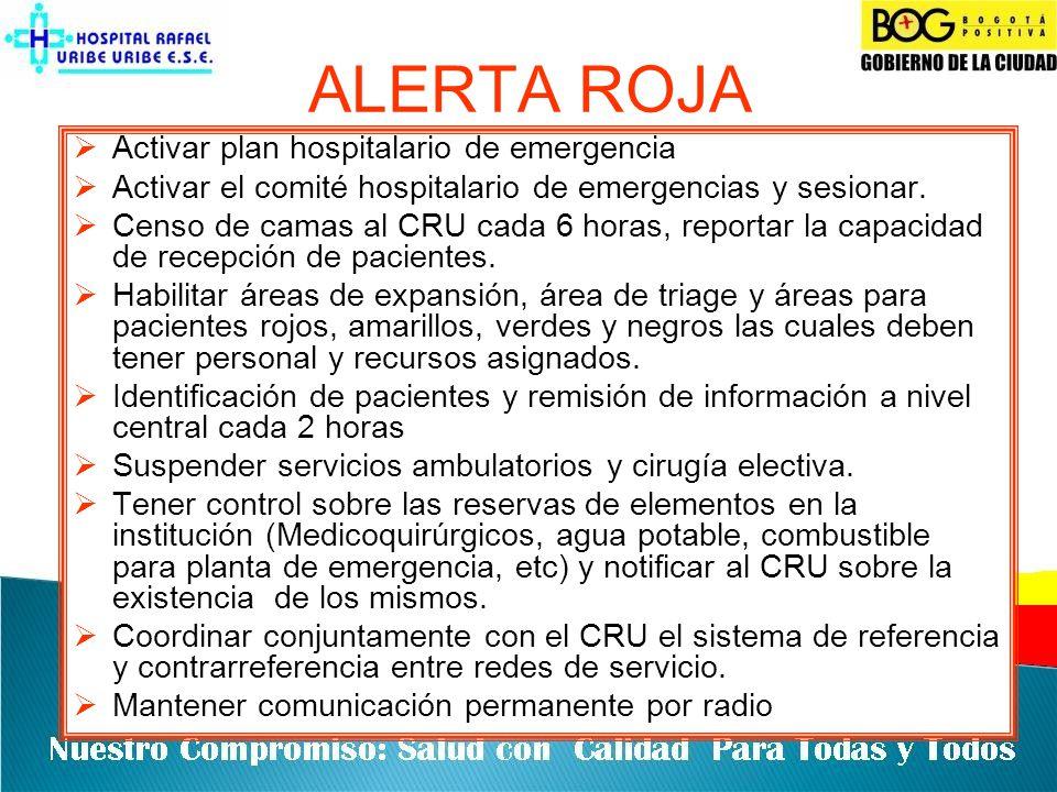 ALERTA ROJA Activar plan hospitalario de emergencia