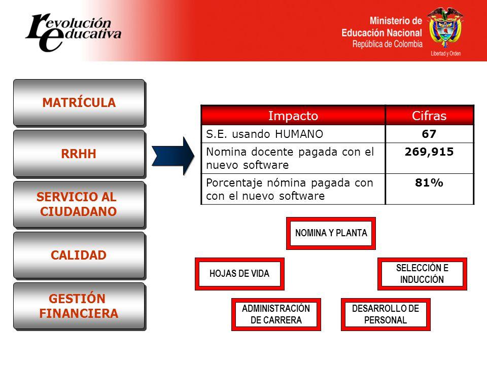 DESARROLLO DE PERSONAL ADMINISTRACIÓN DE CARRERA