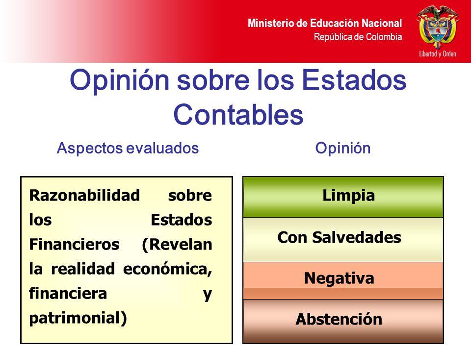 Opinión sobre los Estados Contables