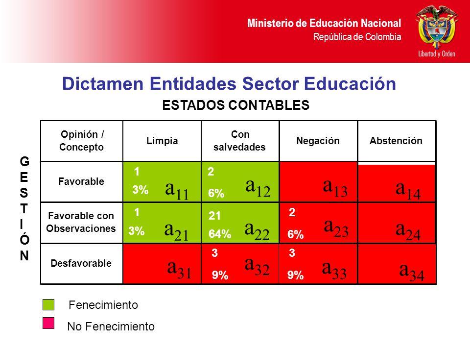 Dictamen Entidades Sector Educación