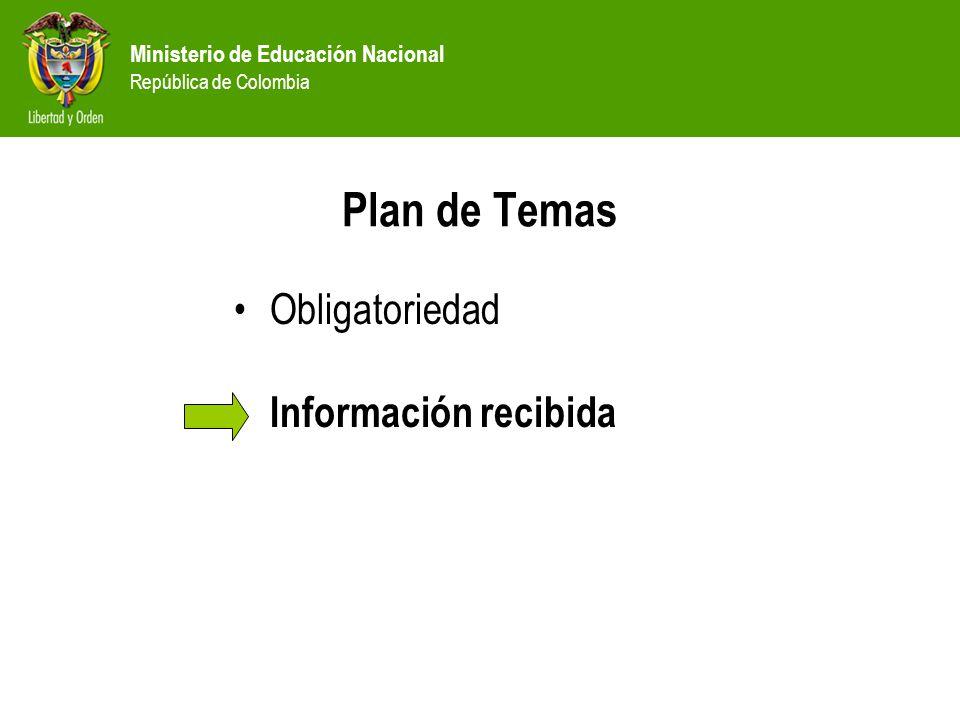 Plan de Temas Obligatoriedad Información recibida