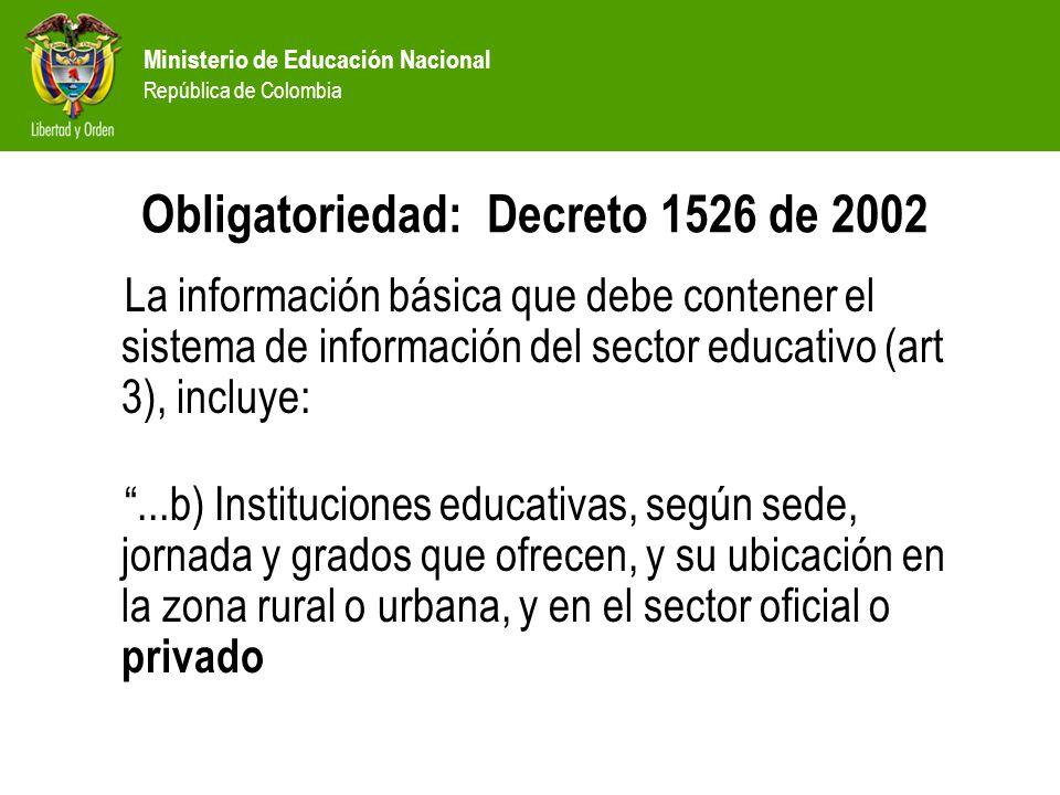 Obligatoriedad: Decreto 1526 de 2002