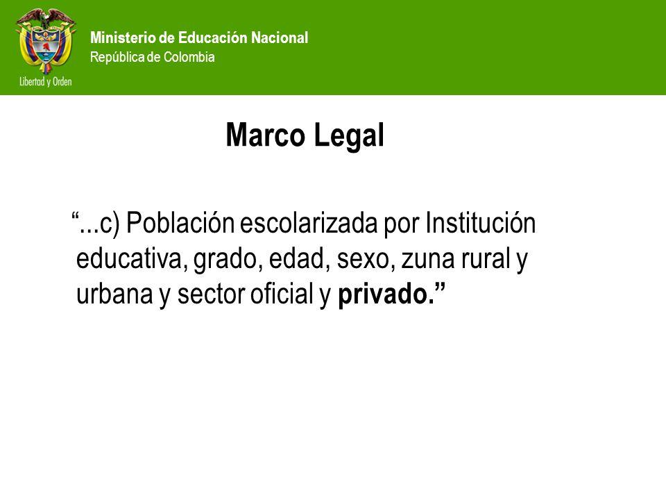Marco Legal ...c) Población escolarizada por Institución educativa, grado, edad, sexo, zuna rural y urbana y sector oficial y privado.