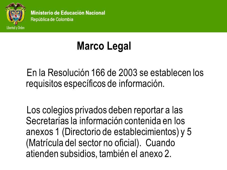 Marco Legal En la Resolución 166 de 2003 se establecen los requisitos específicos de información.