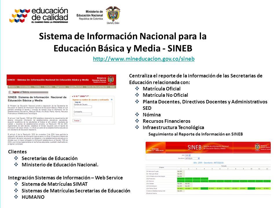 Sistema de Información Nacional para la Educación Básica y Media - SINEB