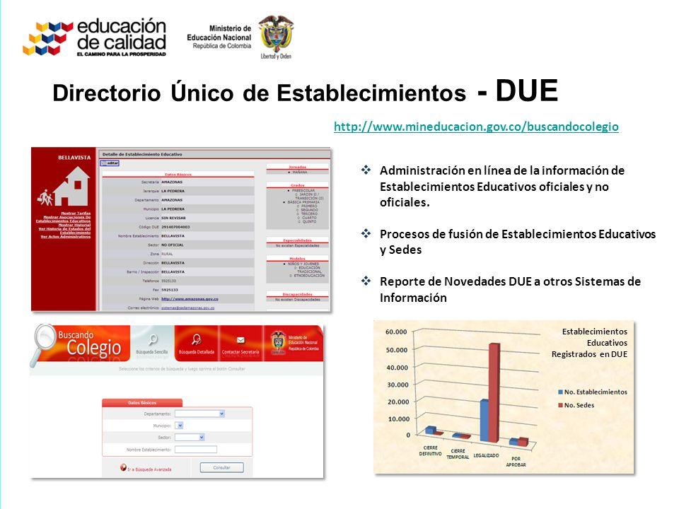 Directorio Único de Establecimientos - DUE
