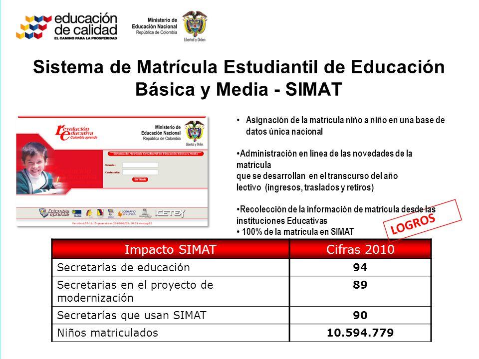 Sistema de Matrícula Estudiantil de Educación Básica y Media - SIMAT