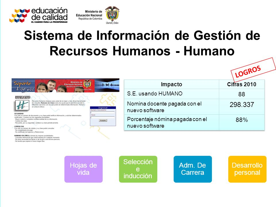 Sistema de Información de Gestión de Recursos Humanos - Humano