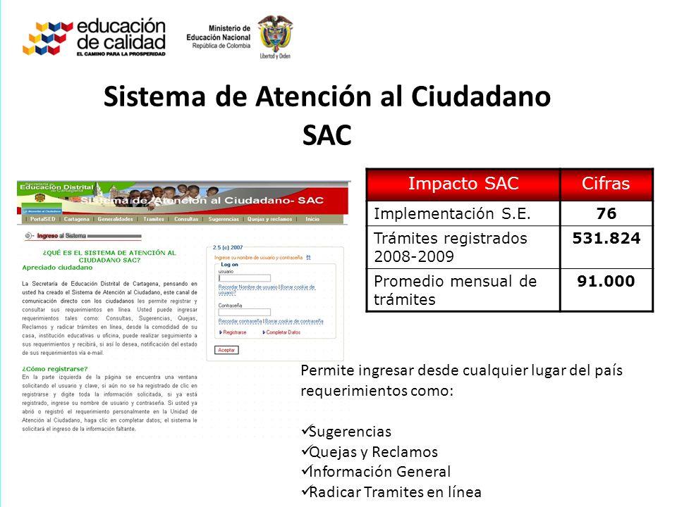 Sistema de Atención al Ciudadano