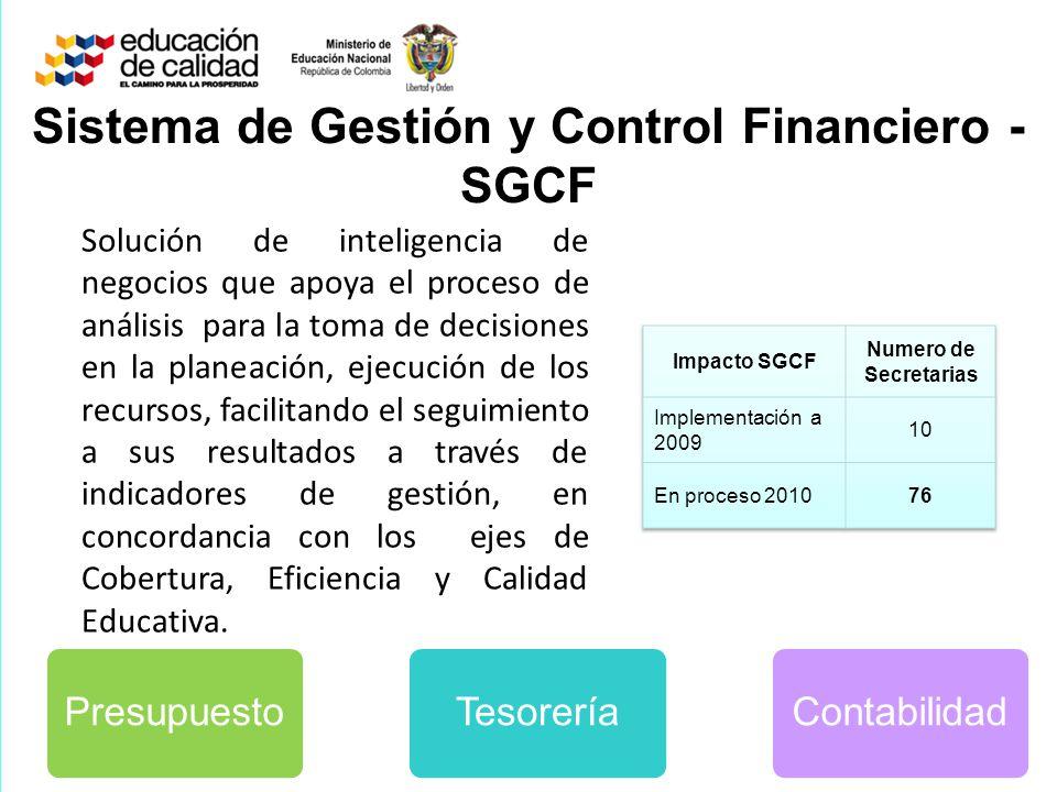 Sistema de Gestión y Control Financiero - SGCF