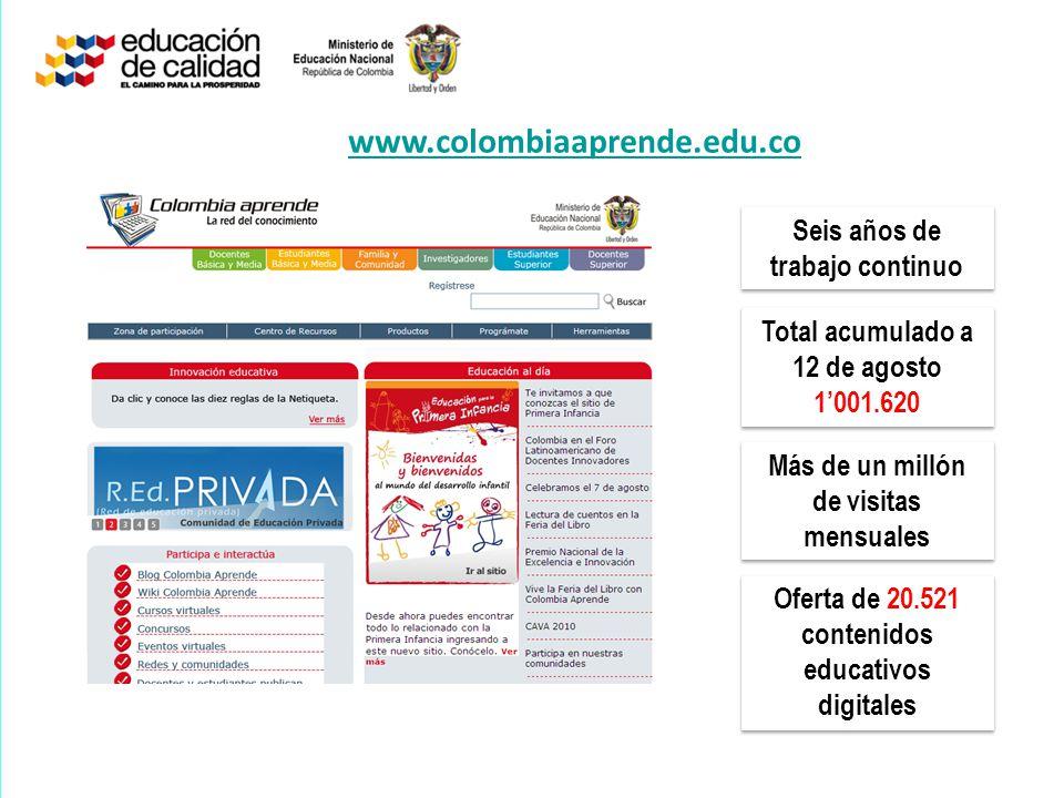 www.colombiaaprende.edu.co Seis años de trabajo continuo