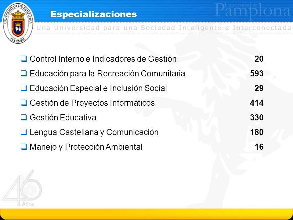Especializaciones Control Interno e Indicadores de Gestión 20