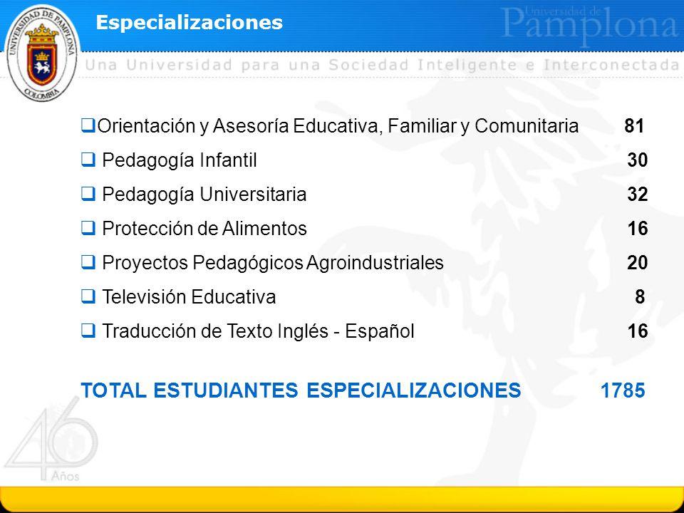 TOTAL ESTUDIANTES ESPECIALIZACIONES 1785