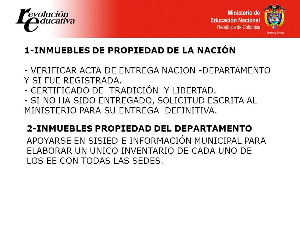 1-INMUEBLES DE PROPIEDAD DE LA NACIÓN - VERIFICAR ACTA DE ENTREGA NACION -DEPARTAMENTO Y SI FUE REGISTRADA. - CERTIFICADO DE TRADICIÓN Y LIBERTAD. - SI NO HA SIDO ENTREGADO, SOLICITUD ESCRITA AL MINISTERIO PARA SU ENTREGA DEFINITIVA.