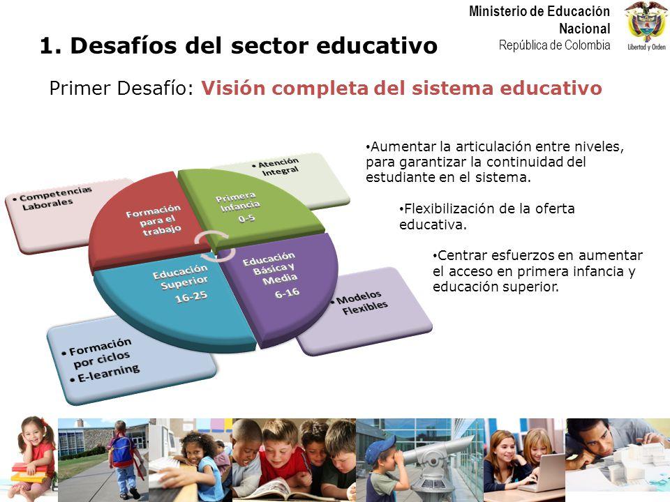 Formación para el trabajo Educación Básica y Media