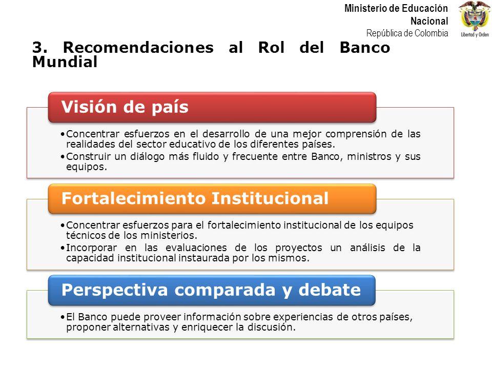 Fortalecimiento Institucional Perspectiva comparada y debate