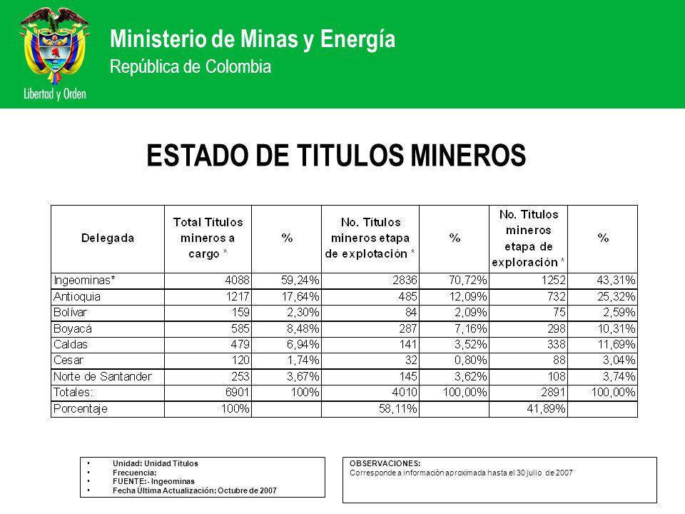 ESTADO DE TITULOS MINEROS