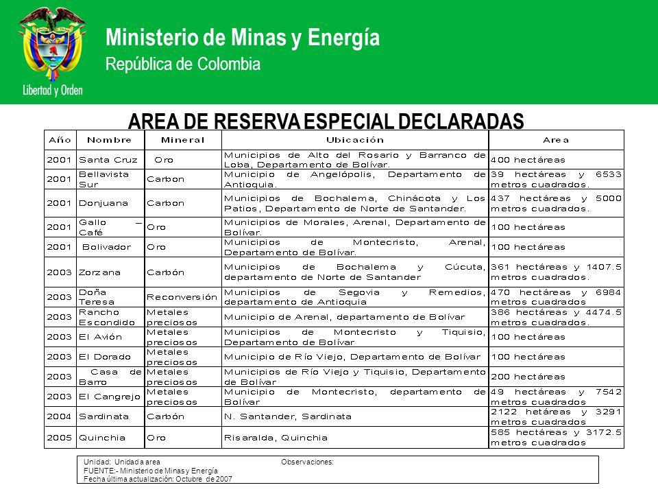 AREA DE RESERVA ESPECIAL DECLARADAS