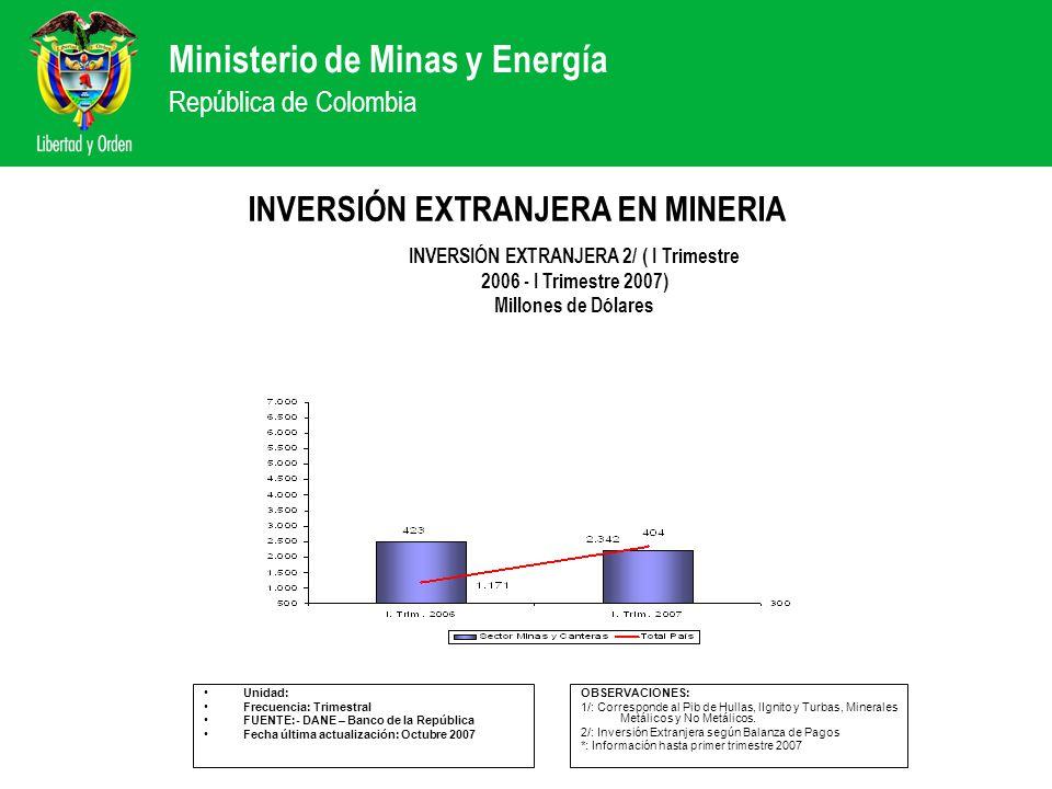 INVERSIÓN EXTRANJERA EN MINERIA