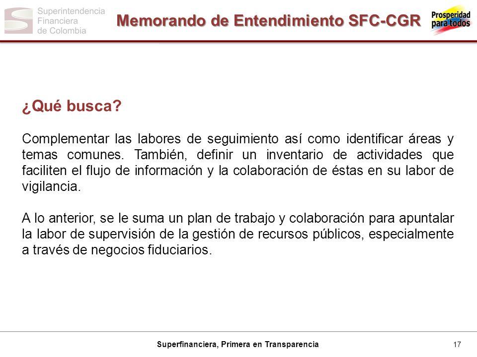 Memorando de Entendimiento SFC-CGR