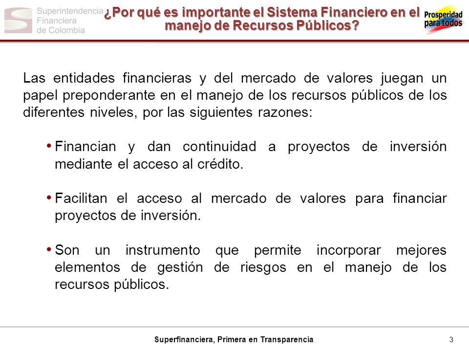 ¿Por qué es importante el Sistema Financiero en el