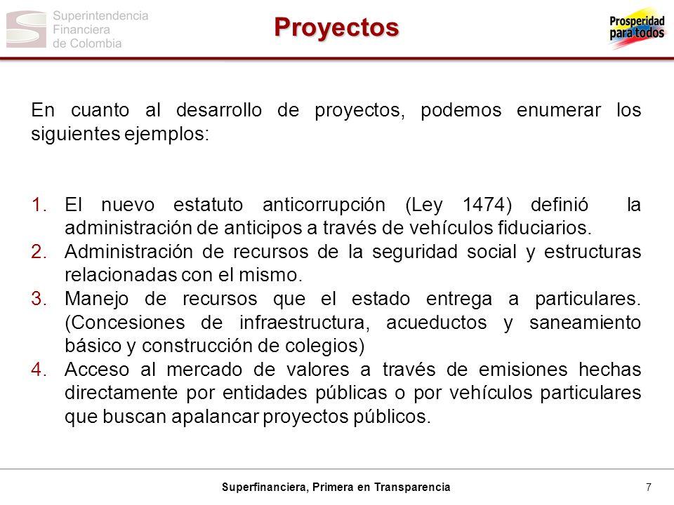 Proyectos En cuanto al desarrollo de proyectos, podemos enumerar los siguientes ejemplos: