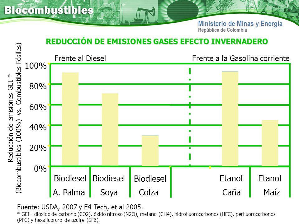 REDUCCIÓN DE EMISIONES GASES EFECTO INVERNADERO