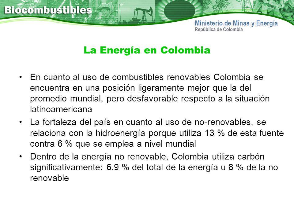 La Energía en Colombia