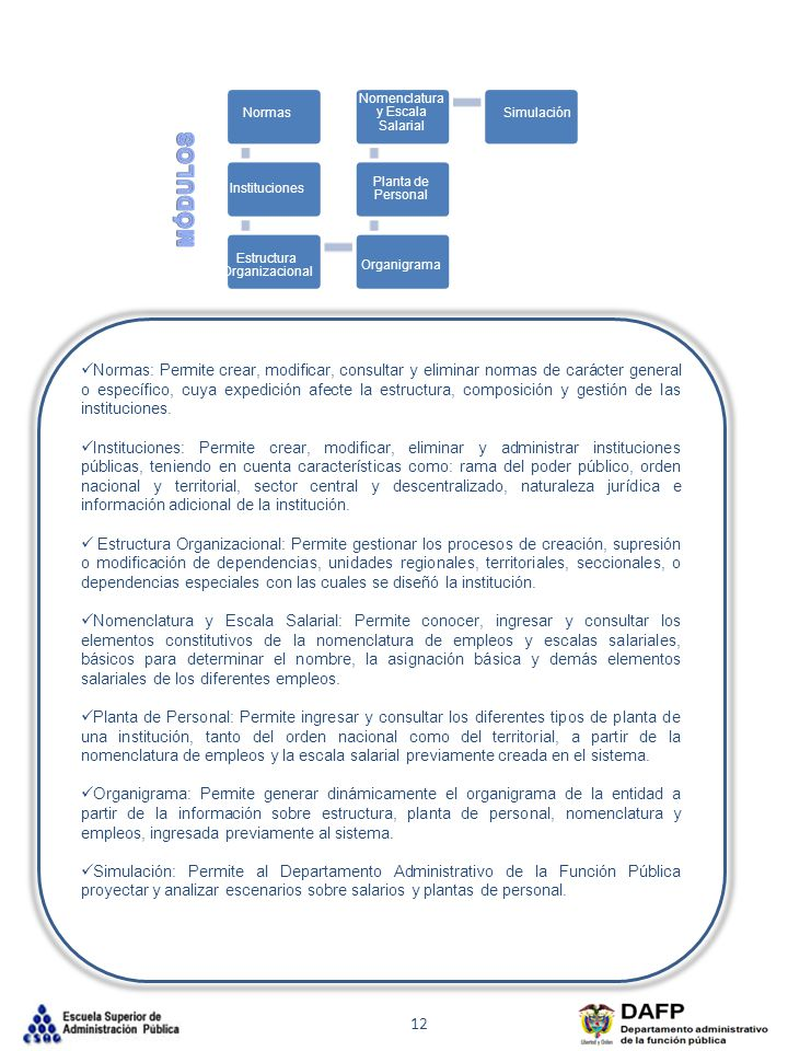 Normas Instituciones. Estructura Organizacional. Organigrama. Planta de Personal. Nomenclatura y Escala Salarial.