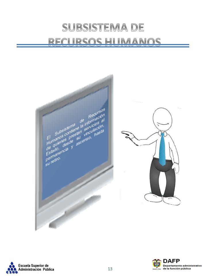 SUBSISTEMA DE RECURSOS HUMANOS