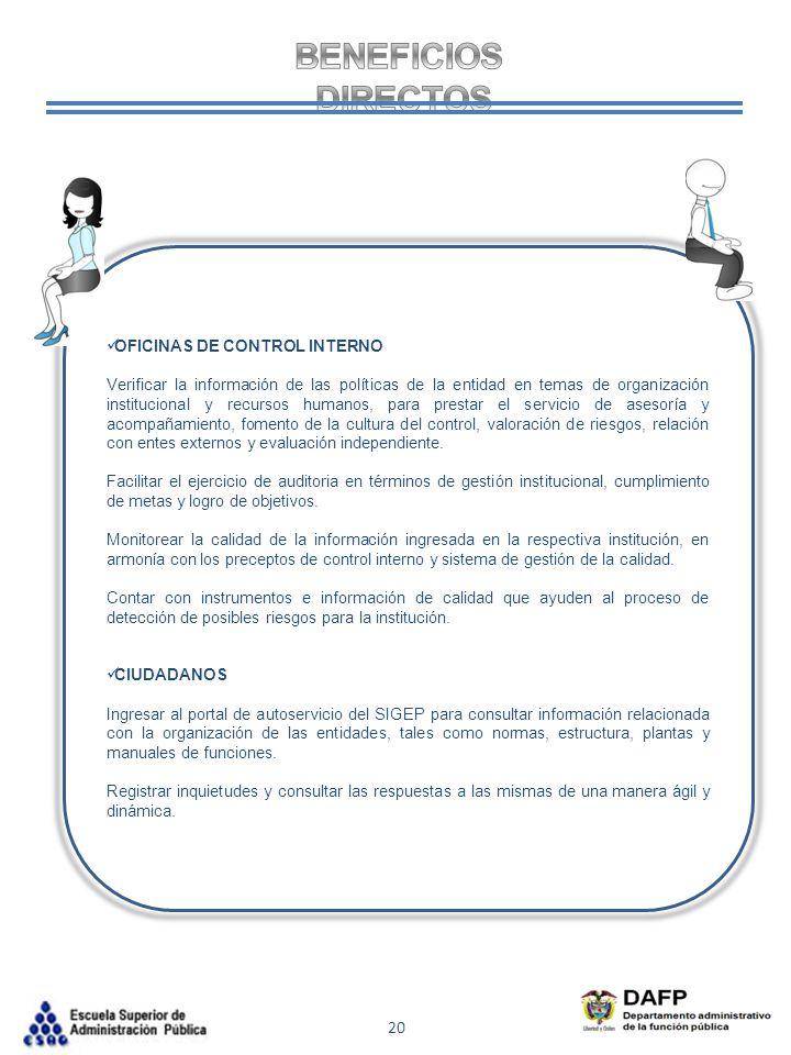 BENEFICIOS DIRECTOS OFICINAS DE CONTROL INTERNO