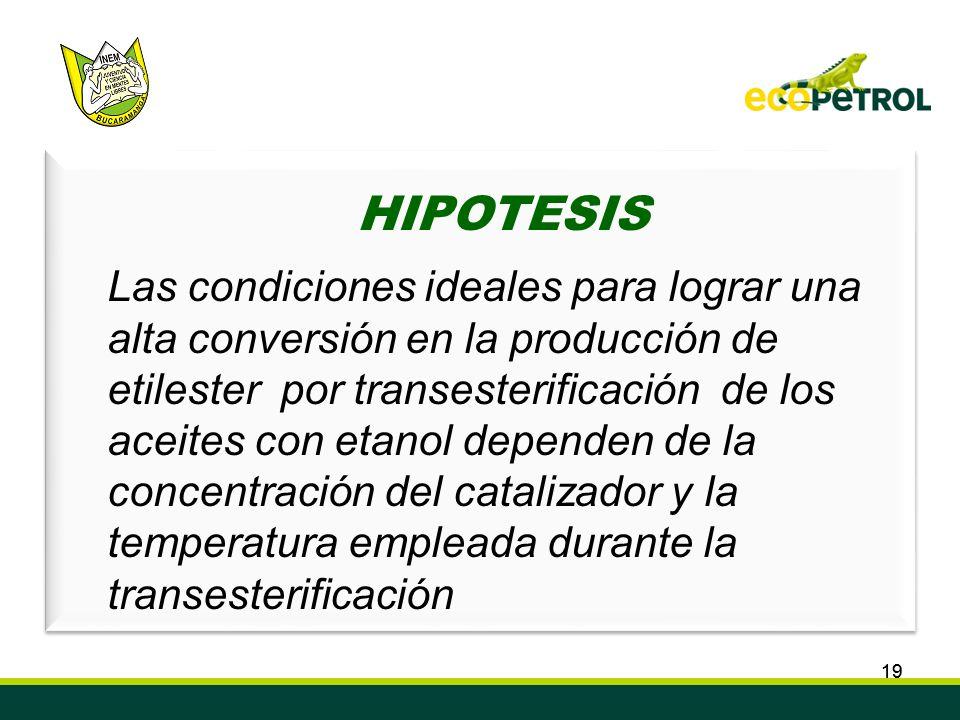 HIPOTESIS Convenio de Cooperación Tecnológica. ECOPETROL S.A. ICP – INEM. Custodio García Rovira de Bucaramanga.