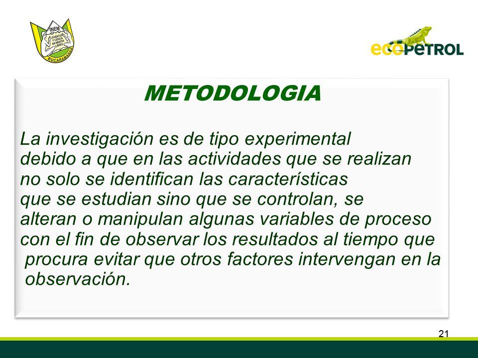 METODOLOGIA La investigación es de tipo experimental