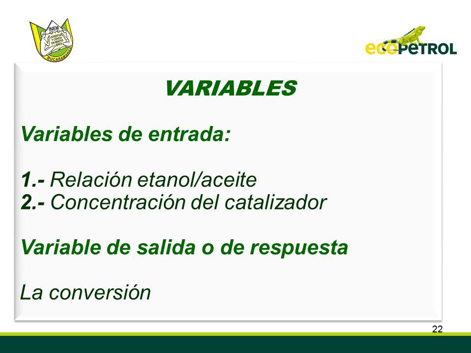 1.- Relación etanol/aceite 2.- Concentración del catalizador