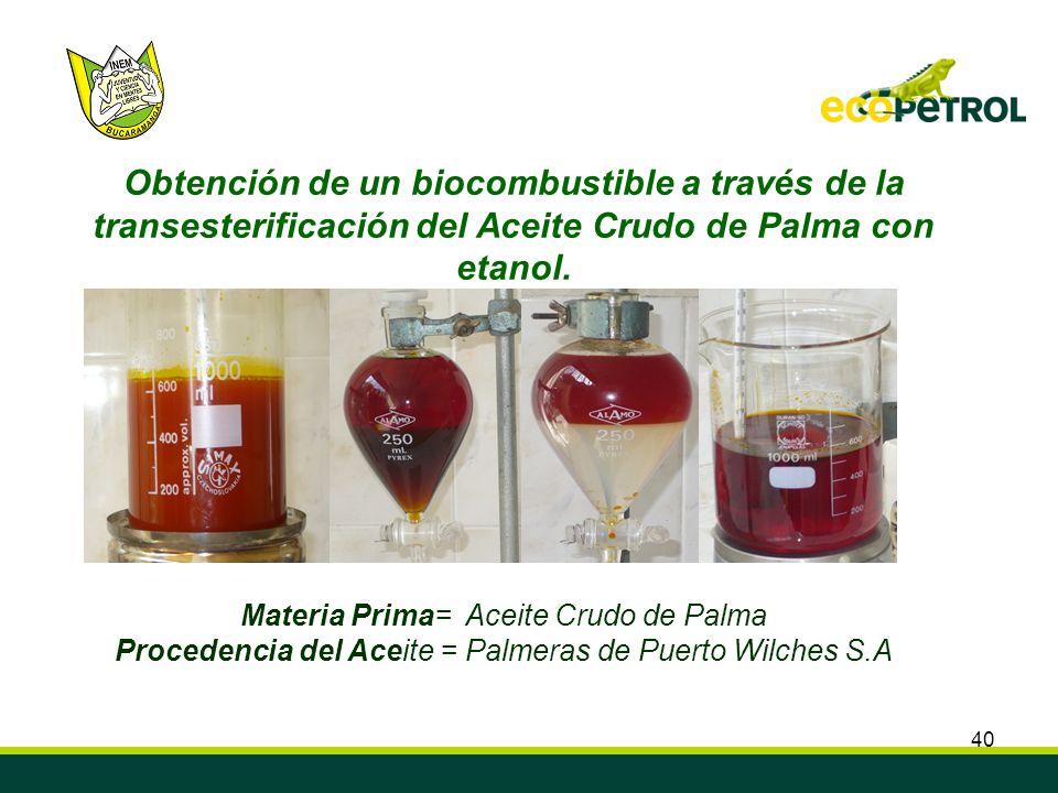 Obtención de un biocombustible a través de la transesterificación del Aceite Crudo de Palma con etanol.