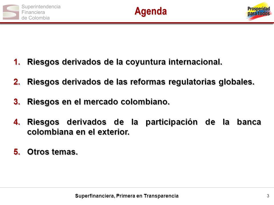 Agenda Riesgos derivados de la coyuntura internacional.