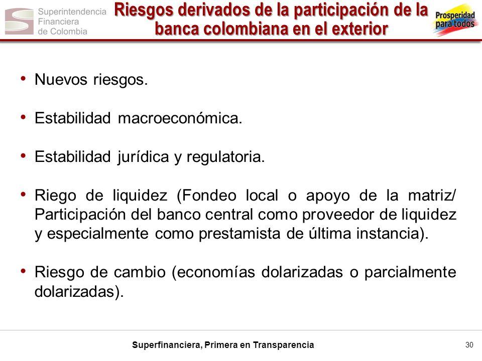 Riesgos derivados de la participación de la banca colombiana en el exterior