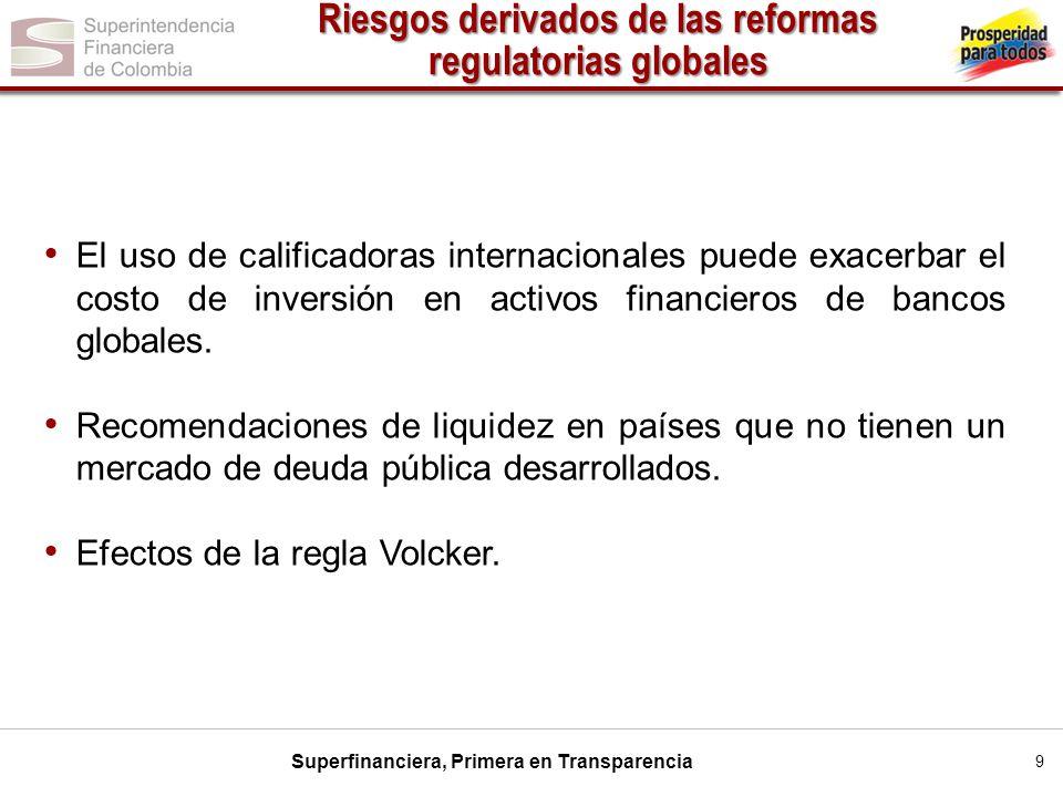 Riesgos derivados de las reformas regulatorias globales