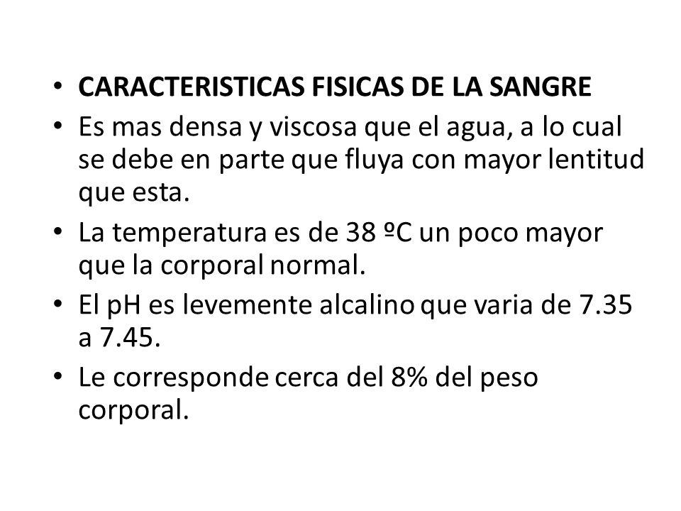 CARACTERISTICAS FISICAS DE LA SANGRE