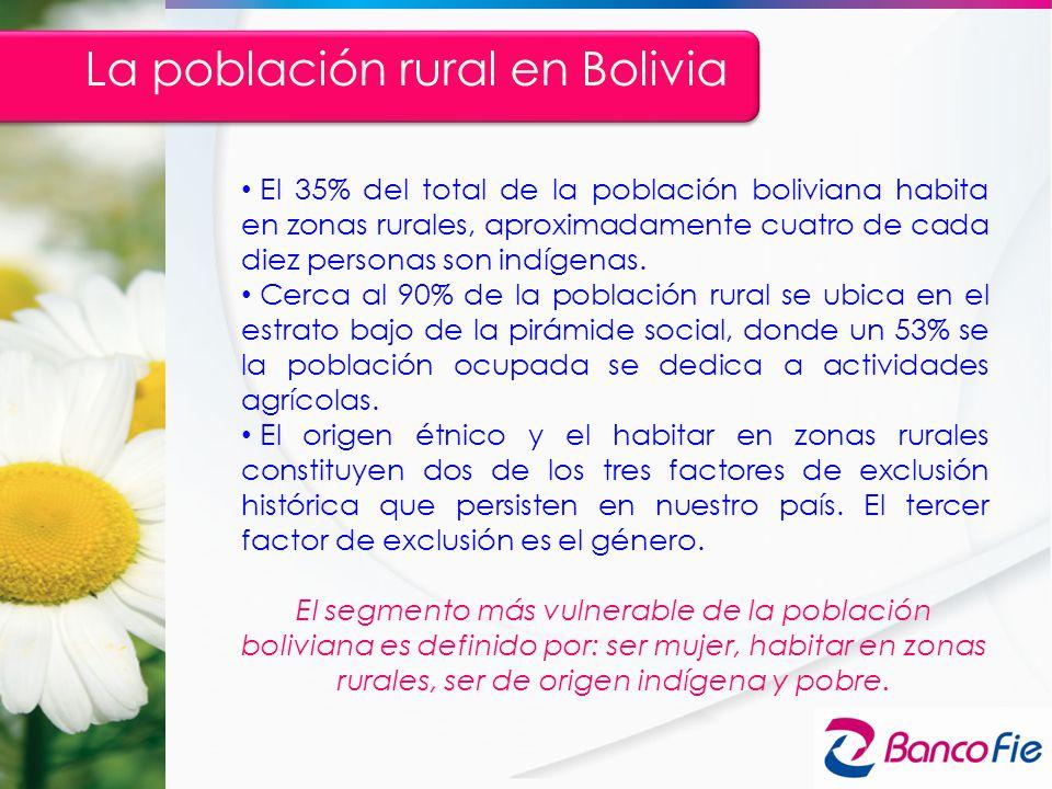 La población rural en Bolivia