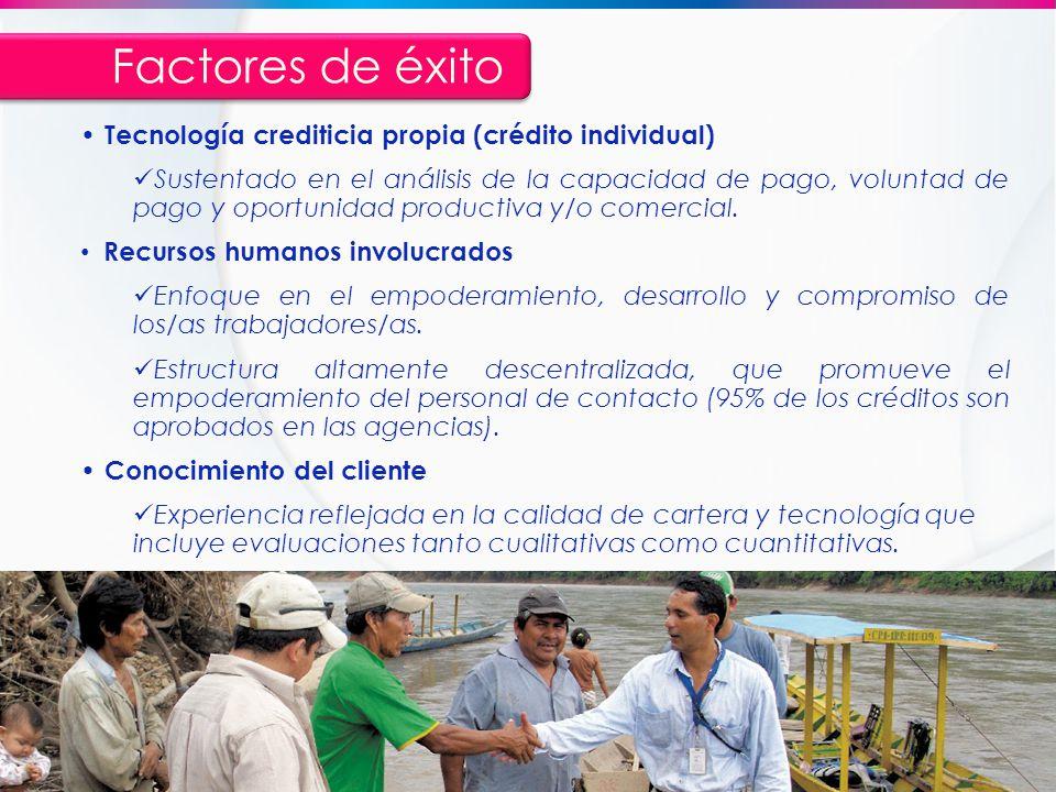 Factores de éxito Tecnología crediticia propia (crédito individual)