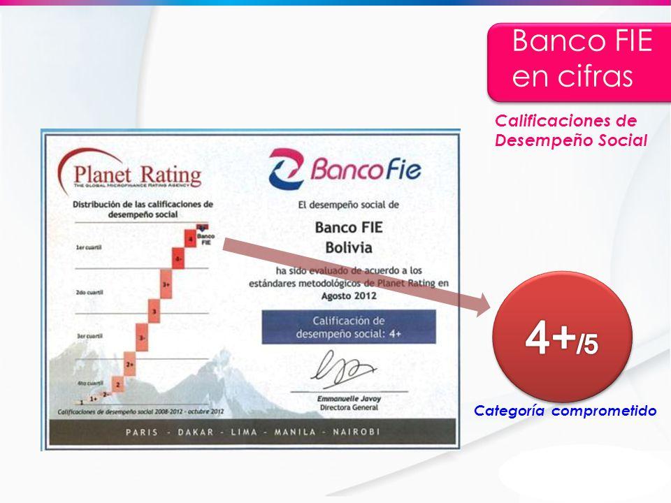 4+/5 Banco FIE en cifras Calificaciones de Desempeño Social