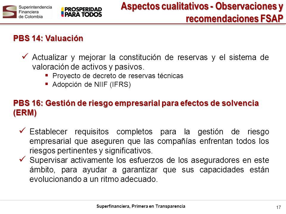 Aspectos cualitativos - Observaciones y recomendaciones FSAP