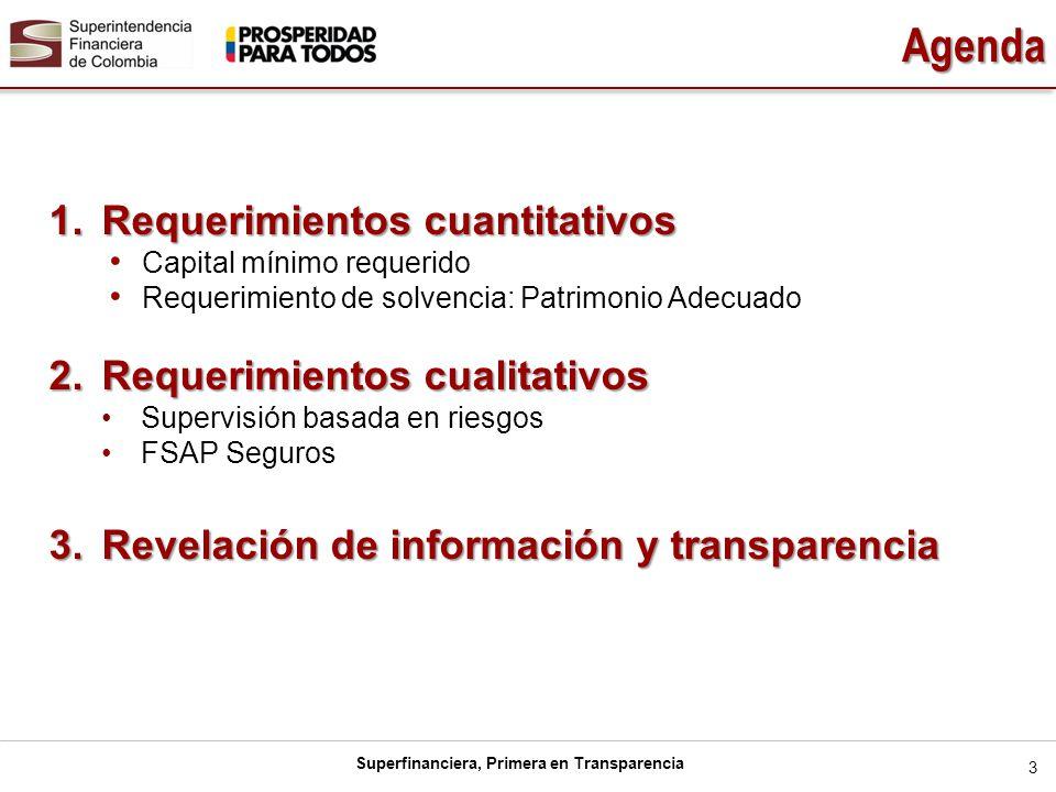 Agenda Requerimientos cuantitativos Requerimientos cualitativos