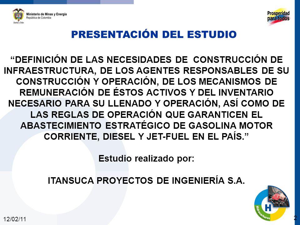 Estudio realizado por: ITANSUCA PROYECTOS DE INGENIERÍA S.A.