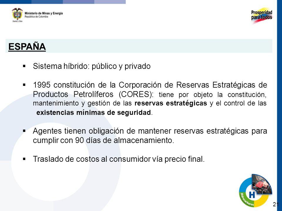 ESPAÑA Sistema híbrido: público y privado