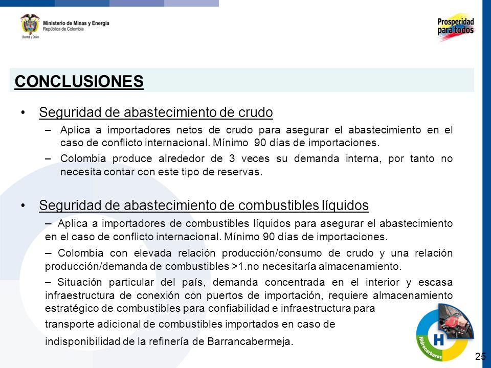 CONCLUSIONES Seguridad de abastecimiento de crudo