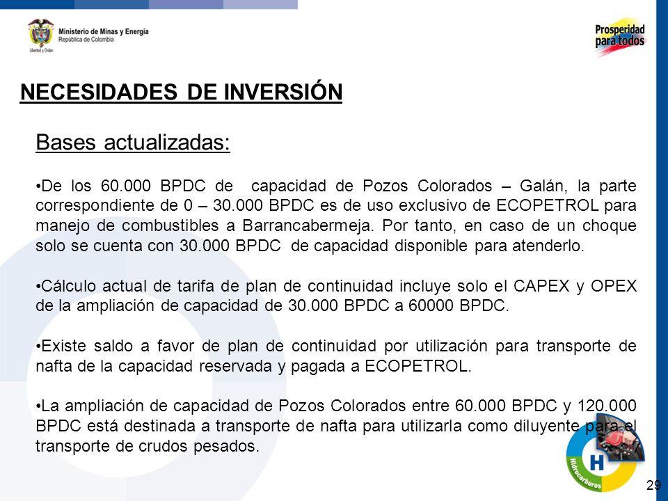 NECESIDADES DE INVERSIÓN