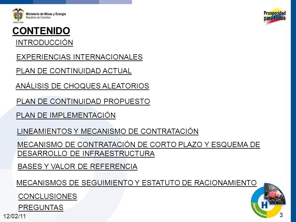 CONTENIDO INTRODUCCIÓN EXPERIENCIAS INTERNACIONALES