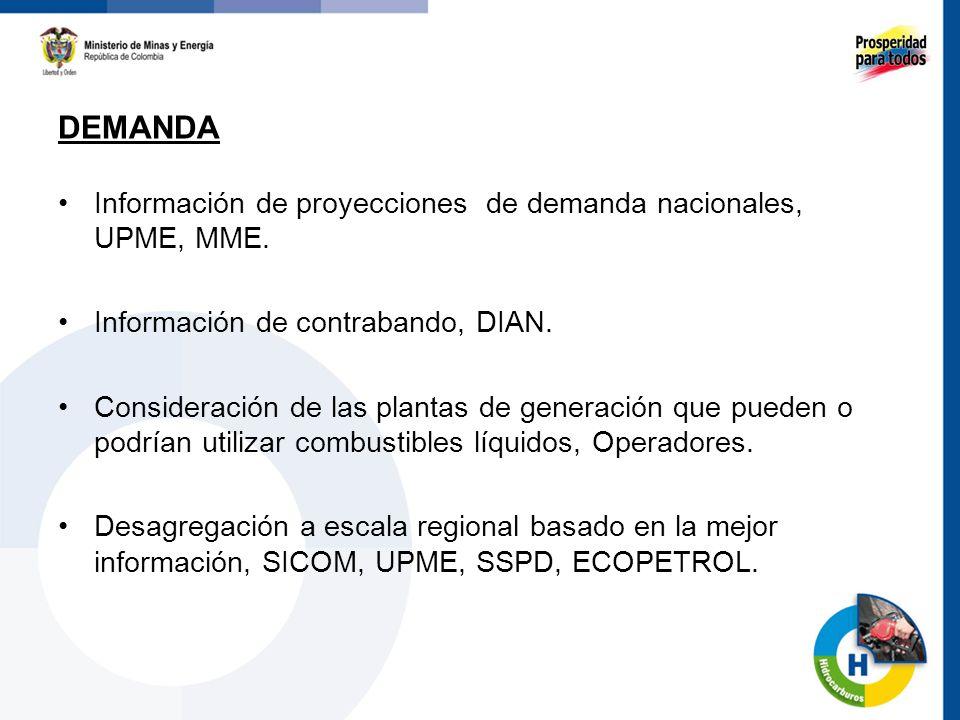 DEMANDA Información de proyecciones de demanda nacionales, UPME, MME.
